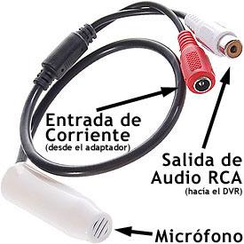 Micrófono Externo para Sistemas CCTV